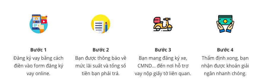 Quy trình vay tiền bằng đăng ký xe